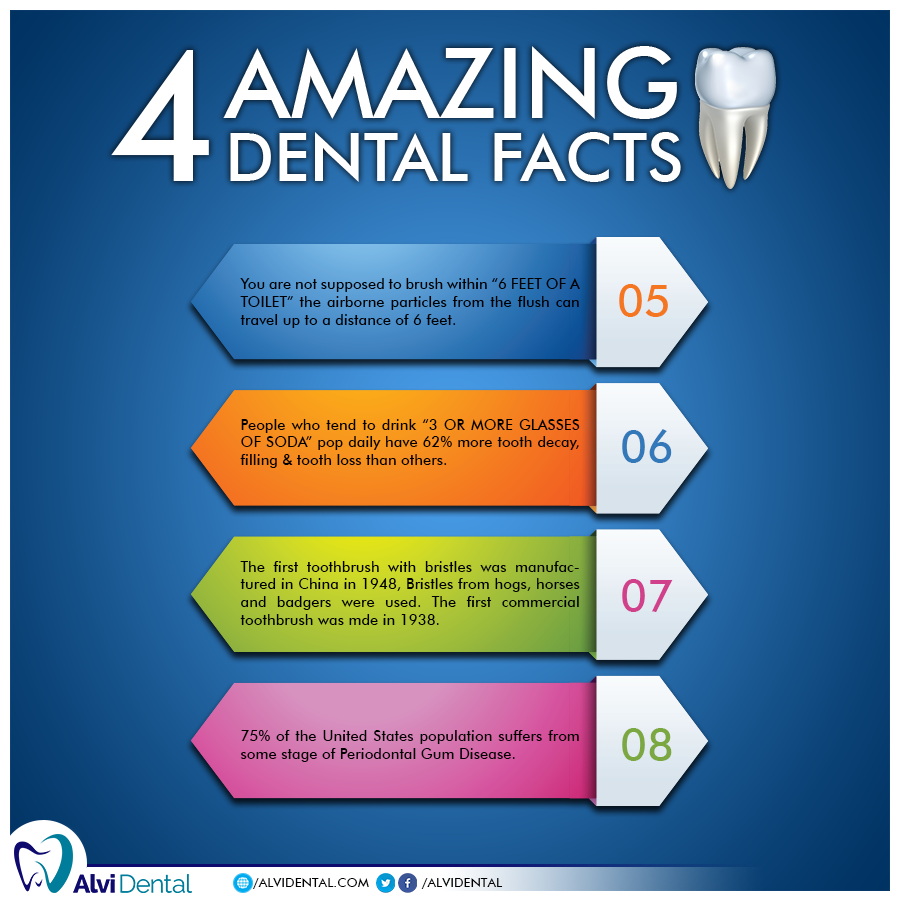 4 Amazing Dental Facts