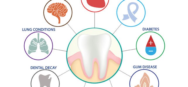 How Poor Dental Care Can Affect Your Overall Health